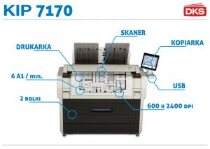 KIP 7170 od DKS